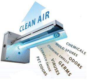 apco fresh air purifier review